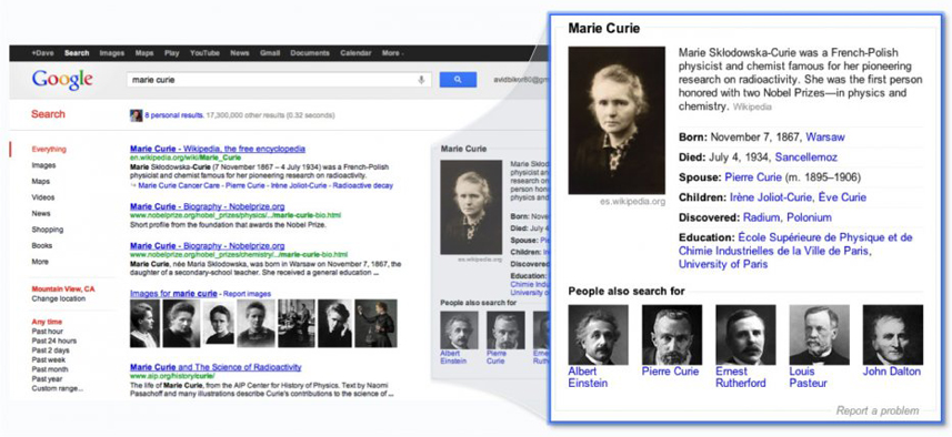 Marie Curie | Knowledge-Graph | Google SEO