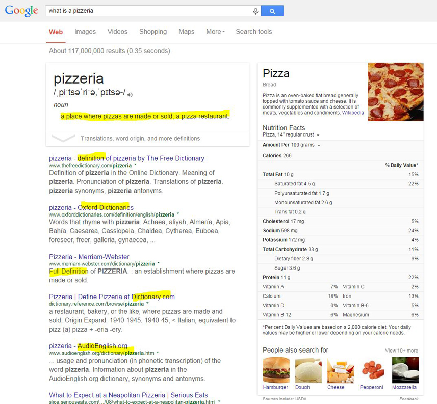 What is a pizzeria | meaning | Google direct answer